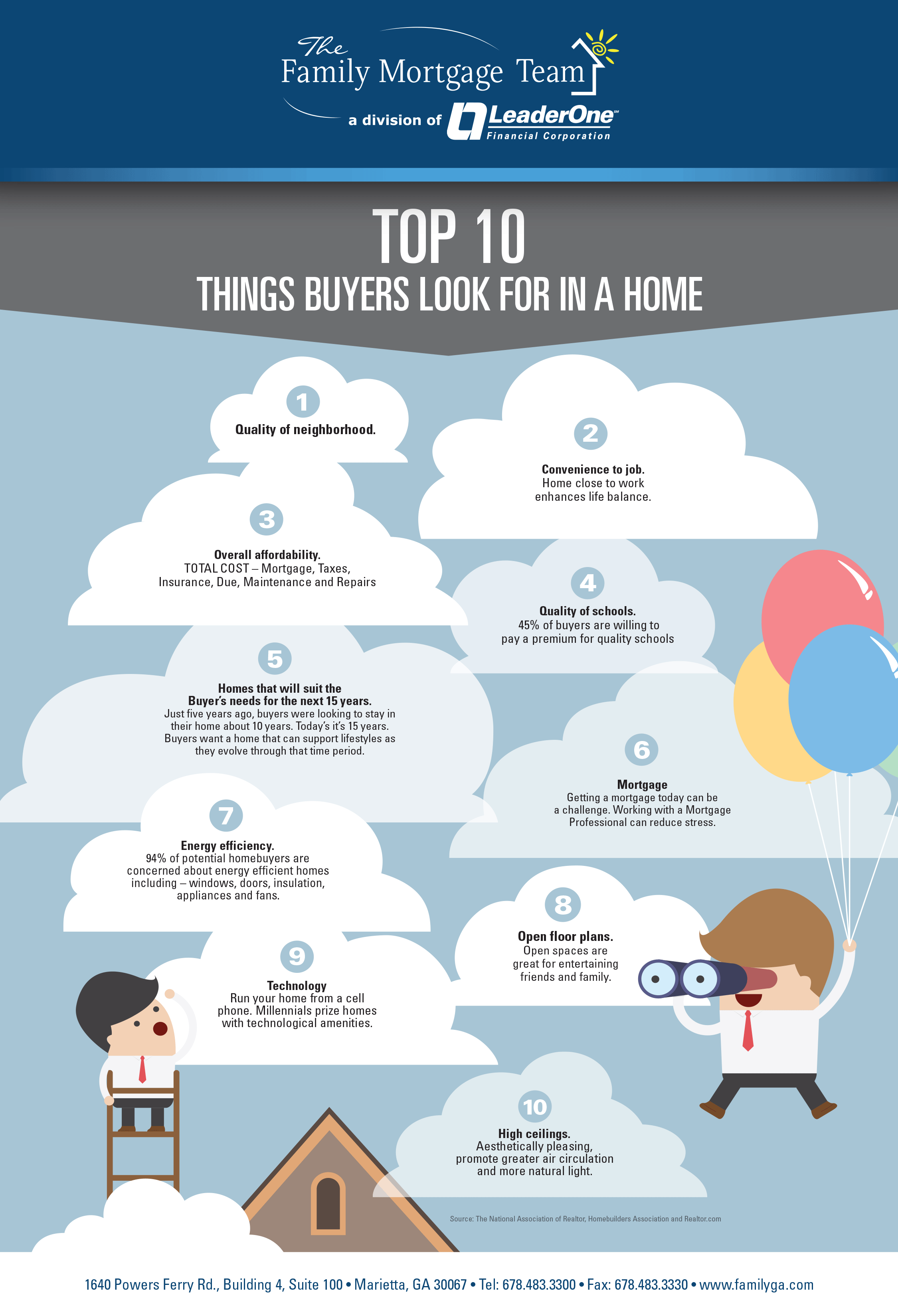 Selling a house 10 things home buyers look for for Things to do when buying a house